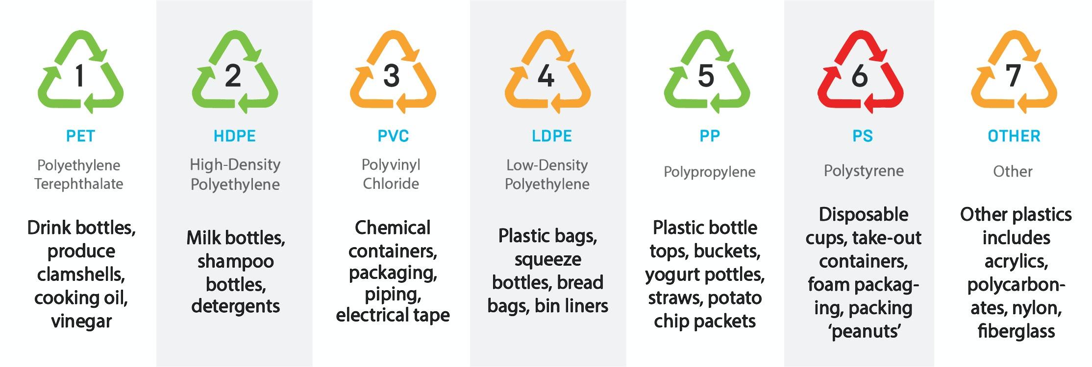 bahaya botol plastik isi ulang